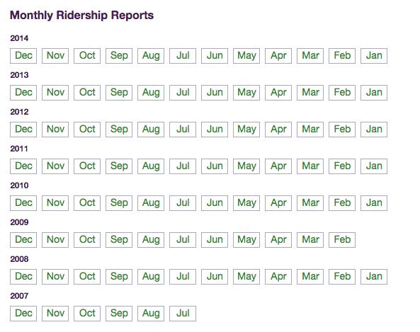 phx-ridership-reports