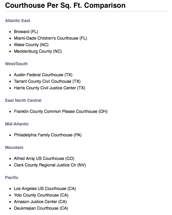 courthouse-comps-list