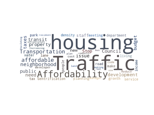 feedback-wordcloud-50